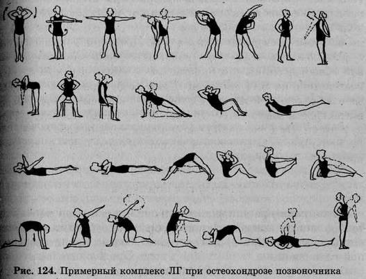 физкультура при всд