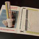 Пикфлоуметрия — правила и нормы